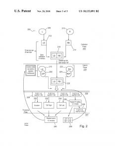 PinpointEyes - US Patent No. 10,133,091 - p5